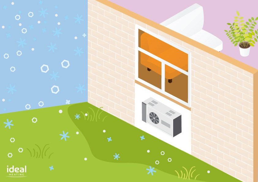 Heat Pumps In Cold Weather