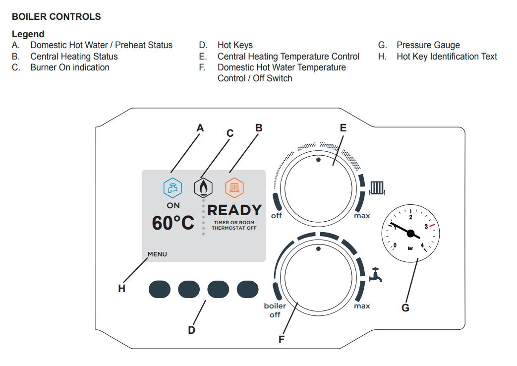 Ideal Heating Vogue Gen 2 Boiler Controls