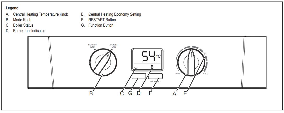 Logic Heat Boiler Controls