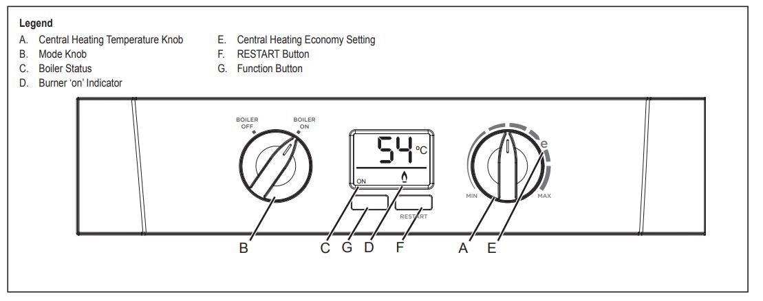 Logic Max Heat Boiler Controls