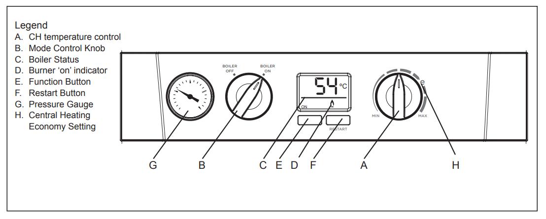 Logic Max System Boiler Controls