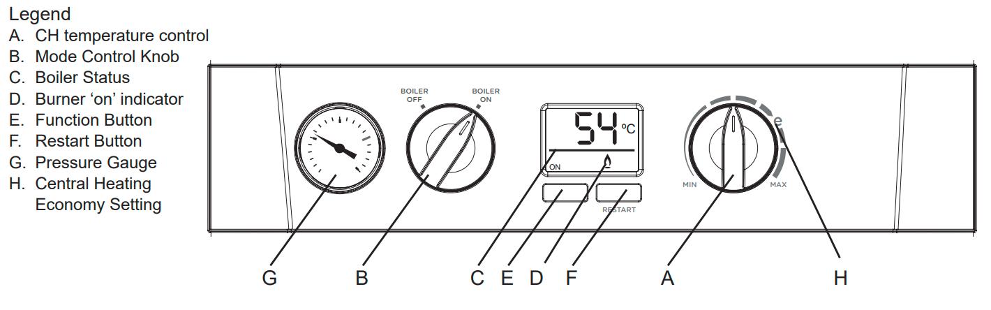 Logic System Boiler Controls Ideal Heating