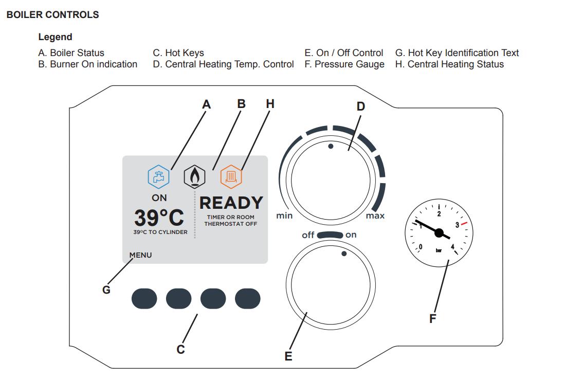 Logic Vogue System Boiler Controls