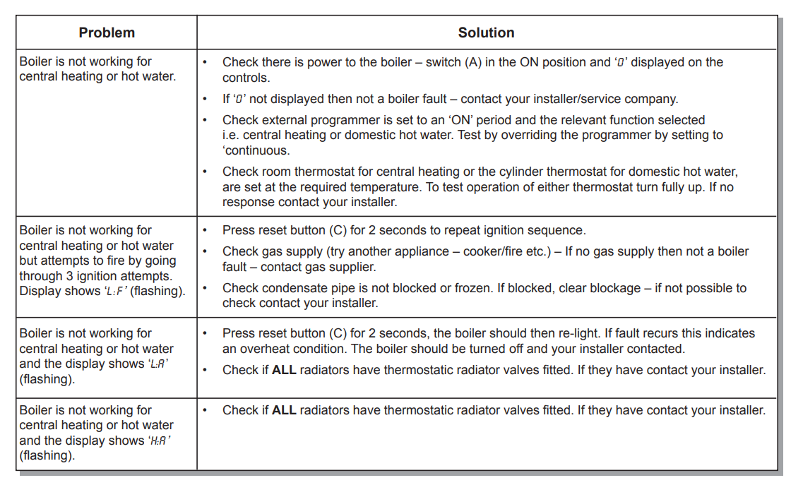 Mexico He Troubleshooting Ideal Heating