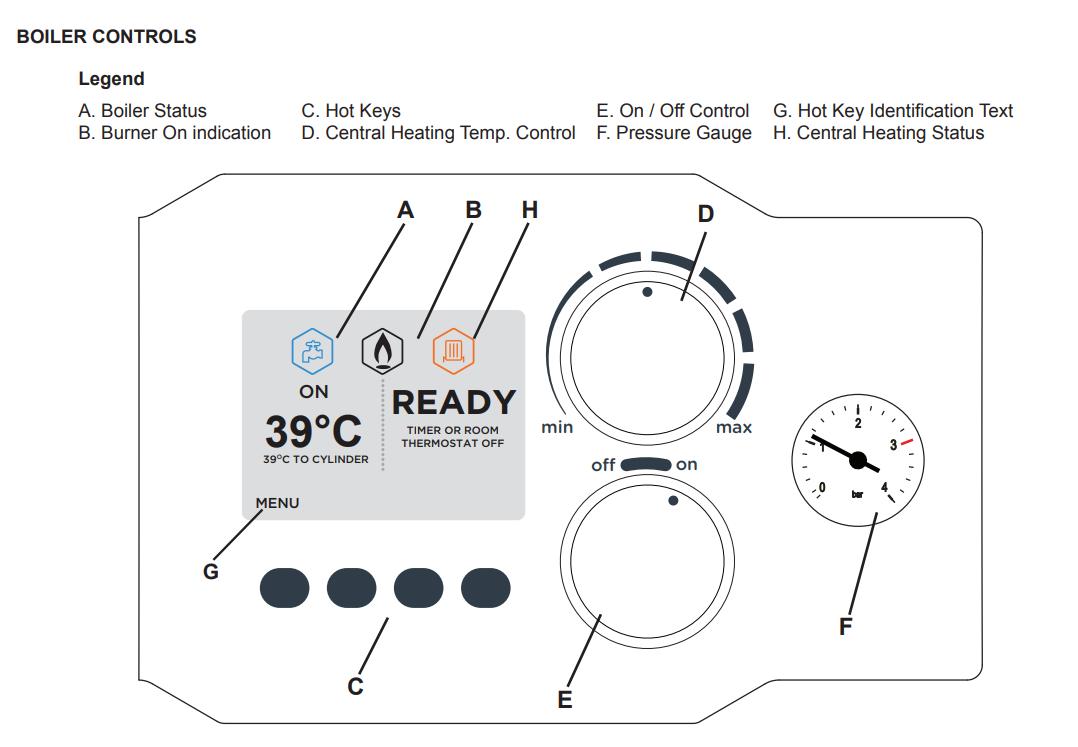 Vogue Gen2 System Boiler Controls