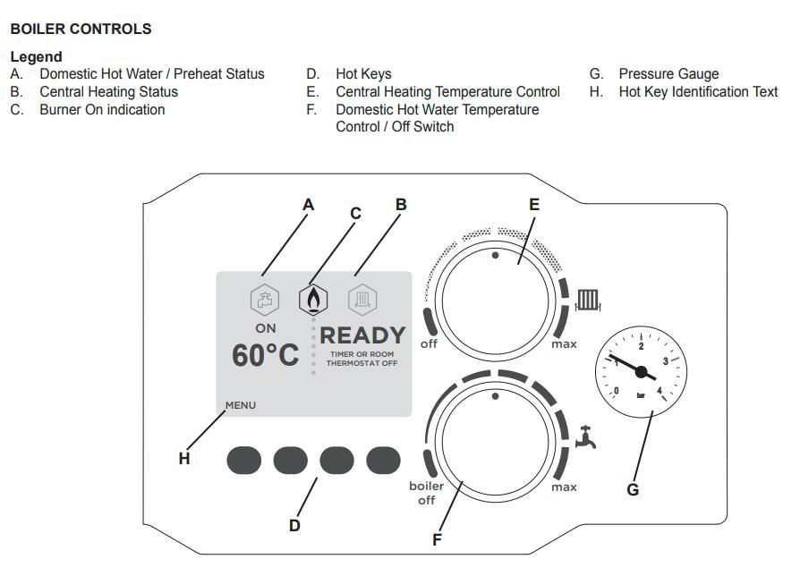 Vogue Max Combi Boiler Controls Ideal Heating