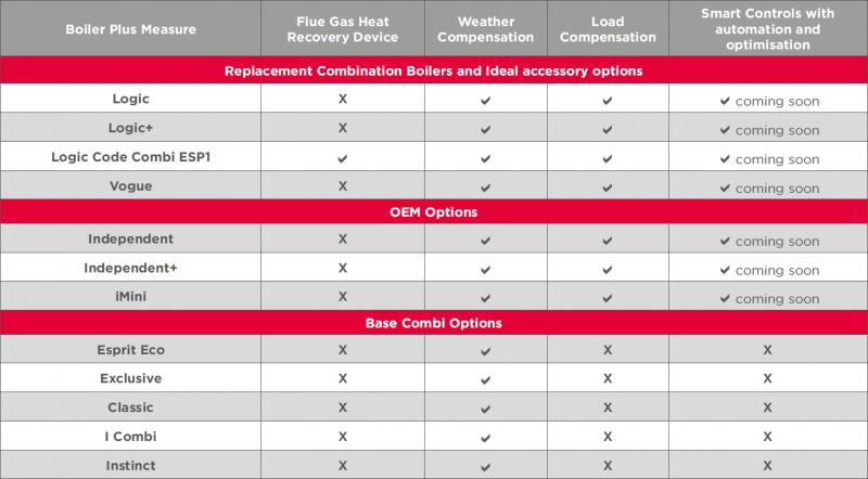 Boiler-Plus.PNG#asset:68806:landscape