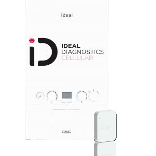 Remote Diagnostics Device Mirrored With Id Device