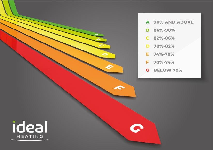 chart.jpg#asset:165155
