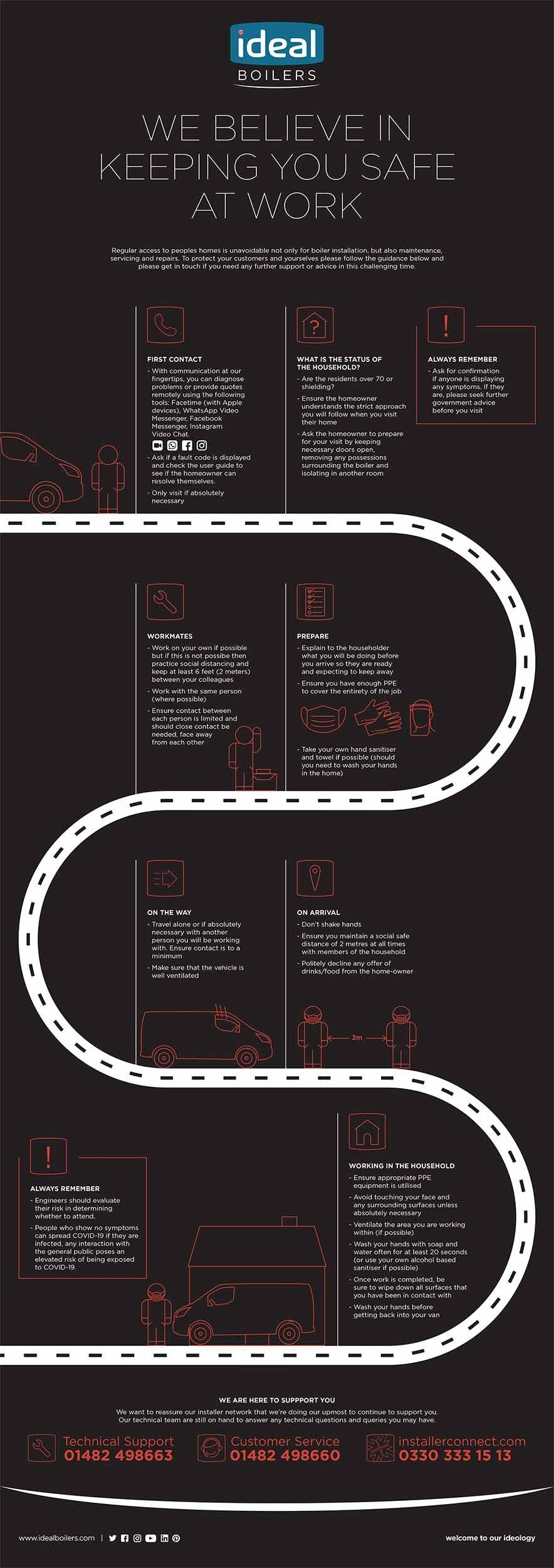 Coronavirus Guidance For Installers Infographic
